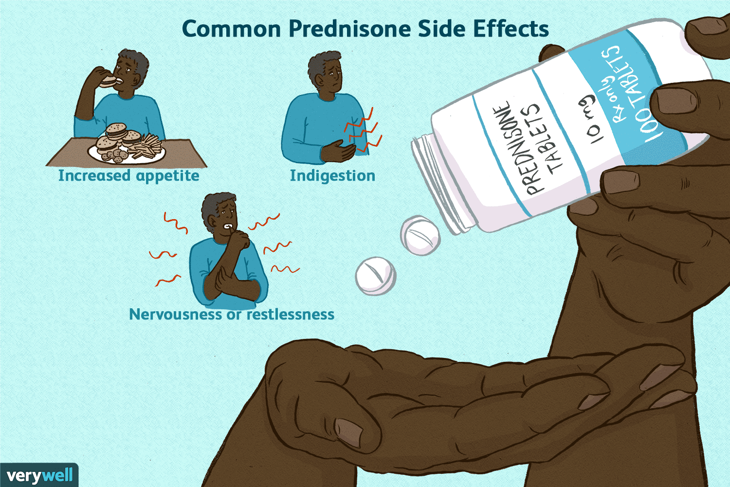 side effects of prednisone