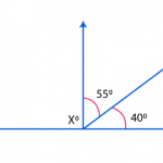 Learn Complementary and Supplementary Angles